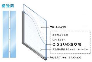 真空ガラス スペーシア